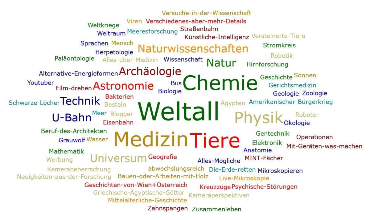 Häufig gewünschte Themen sind zum Beispiel Weltall, Medizin, Chemie, Tiere.